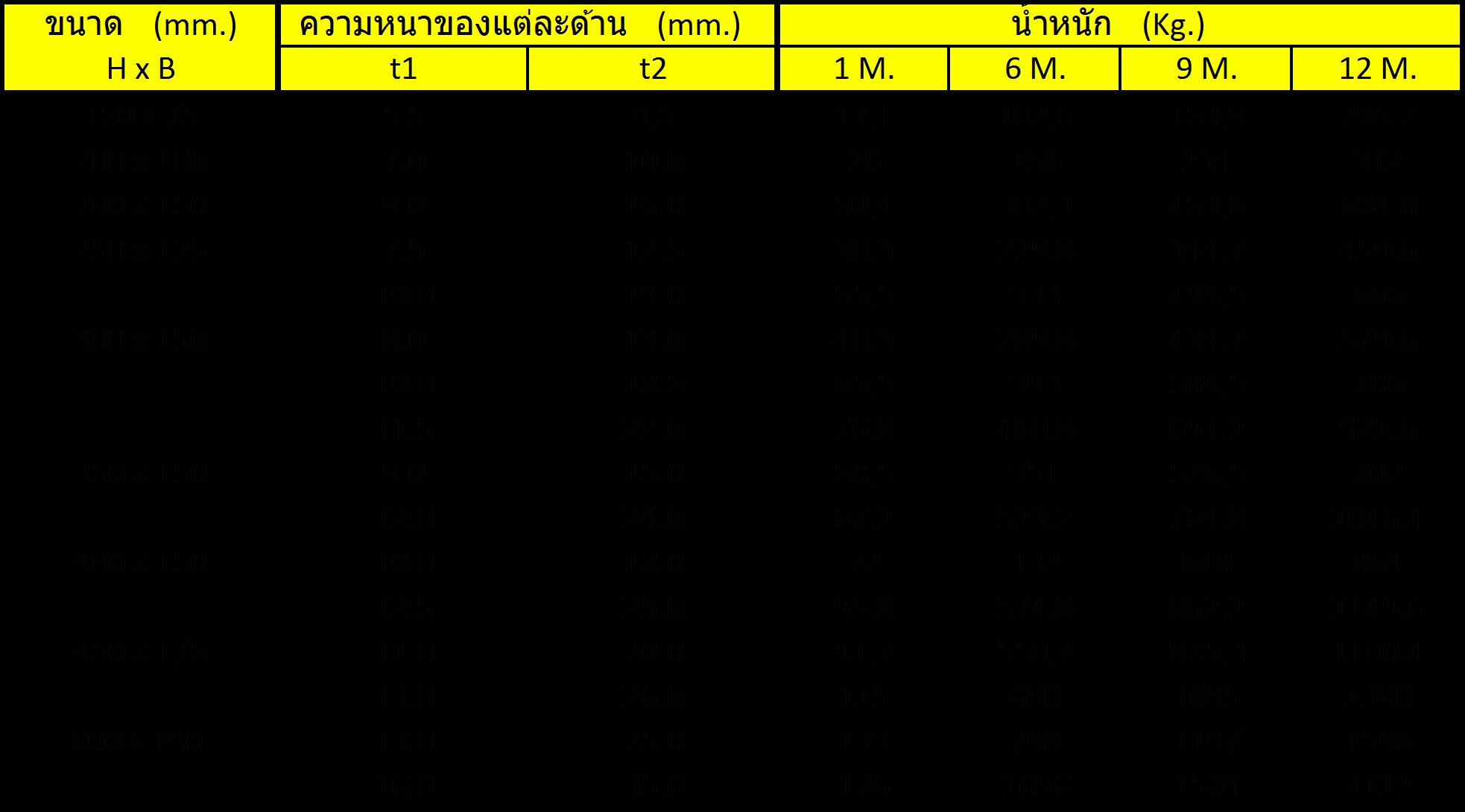 Image Result For Black Tube